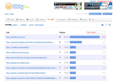 getclicky - nástroj pre meranie štatistík návštevnosti webových stránok