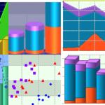 Vizualizácia dát na internete na 28 spôsobov
